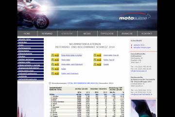 Motosuisse-Statistik 2014